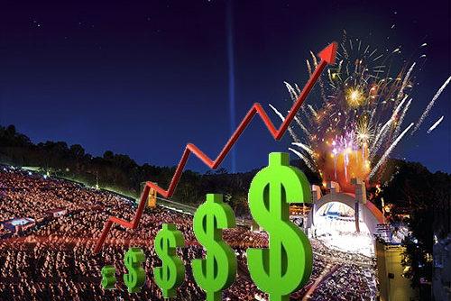 Hollywood Bowl Ticket Increase